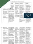 8week curriculum map