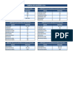 Tabela de Ajustes Mecânicos.pdf
