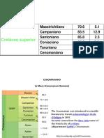 Cretacico Superior Fauna