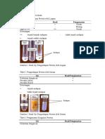 91601050-Koagulasi-Protein.doc