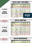 LRWC 2016A Summary