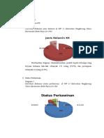 data umum