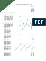 Total Deformation-Equivalent Stress-Equivalent Elastic Strain (Max Points).xlsx