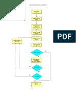 Earthing IEEE80 Final V3
