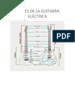 Partes Guitarra Eléctrica