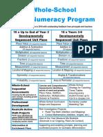 NZ Whole School Numeracy Program