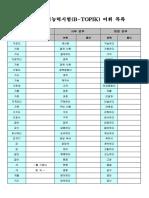 실무한국어(B-TOPIK)어휘.pdf