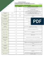 CRONOGRAMA-QSM5(1).pdf