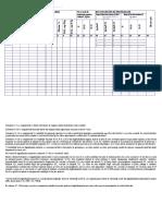 Plan de Fertilizare - Model