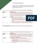 pdp professional development plan template