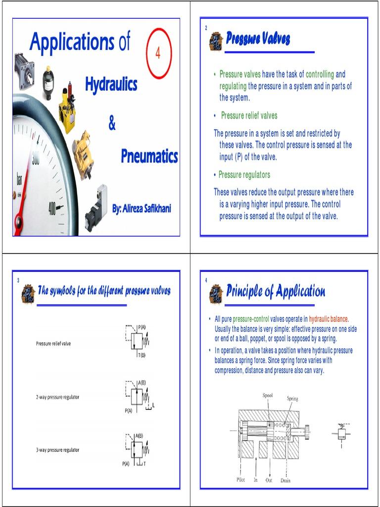 Hydrauliek Algemeen Sessie4 Overdruk Valve Gas Technologies Pilotoperated Relief Valves Hydraulic Circuits