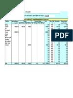 47 Depreciation Calculator