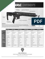 Nordic Components Pistol Caliber Carbine (PCC) Info Sheet