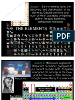 History of Elements
