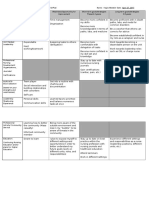 nurs 479 professional development grid  2