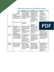 Reading Rubric for Spanish 2.pdf