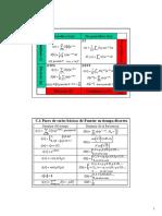 Tablas_ Fourier.pdf