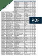 Lista de Liquidacion Del 24 Al 29