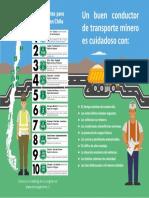Ranking Nacional de Rutas Mas Peligrosas de Transporte Minero