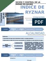 Indice de Ryznar [Zavaleta Flores]