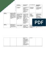 Planificacion Matematicas Junio Julio