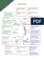 concept planner