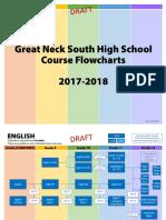 shs course flowcharts 2017-18