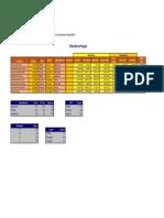 Taller Excel Planilla de Pagos
