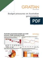Budget Pressures Summary Slides