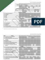 Analisis SPM 2003 Hingga 2016 K2