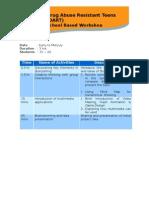 Itinerary - DART Program