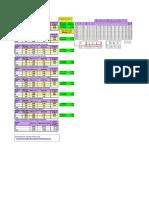 Over All Progress Summary Sheet