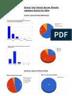 2016-2017 School Year Parent Survey