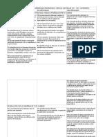 Plan Anual Conforme Núcleos de Aprendizaje Prioritarios