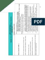 Primer_Ciclo_Res_ Nº_1864_05_CPE Documento Curricular Primer Ciclo Escuela Primaria Neuquina SOLO MATEMATICA 3 GRADO