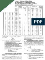 Pressure Rating of Steel Pipe