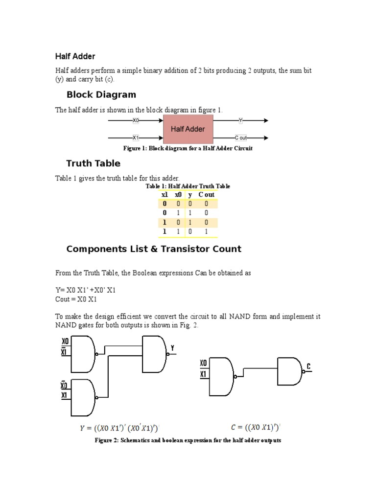 Addersdoc Arithmetic Electronics Bit Full Adder Block Diagram On Binary