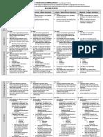 6thgradeargumentativeinstructionalwritingrubric-finaldraft-11-01-2012