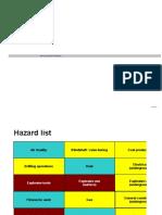 Hazard-database Mining BAGUS SEKALI
