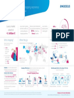 Infographic Luxury Travel Amadeus Media Solutions