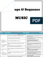 pyp scope   sequence - music