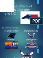 economic effects of sports in charlotte and nc  1