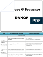 pyp scope   sequence - dance