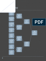 family tree grad project