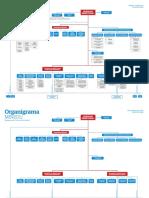 organigrama_minedu.pdf