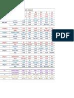 odd week schedule