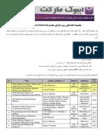 Finite Element Method List of E-Books on subject