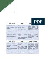 Salsabila DAP(30)-David H(08)-Gambuh Pupuh- 34&35