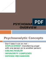 Psychoanalysis - Overview