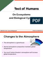 HGG250 Human Effects Ecosystem